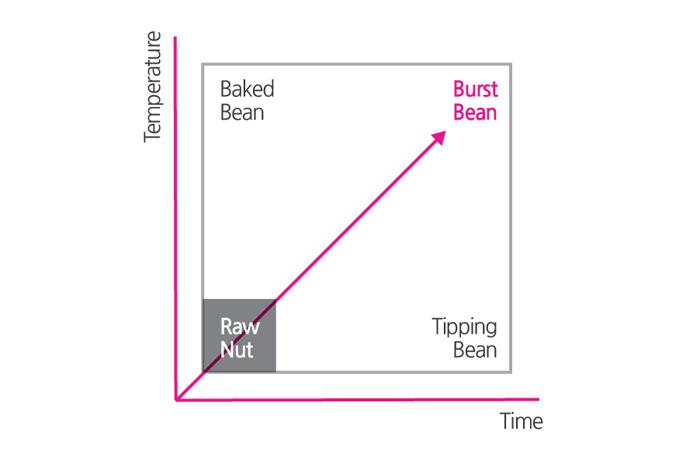 bean.png